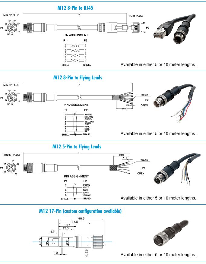 M12 options