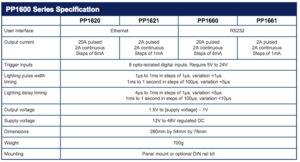 pp1600-spec